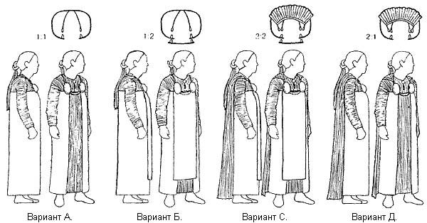 выкройка русского сарафана